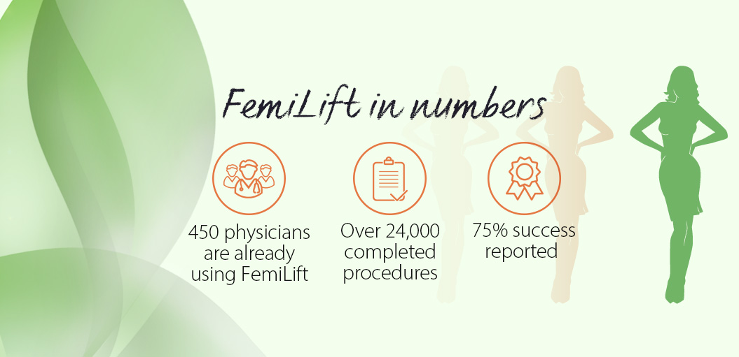 femilift-in-numbers2